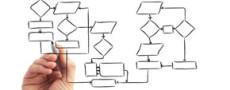 Marketing: Fundamentos e Processos